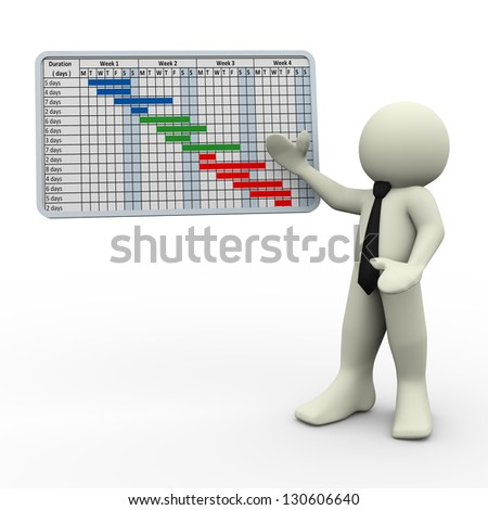 3d render of businessman presenting business project gantt chart. 3d illustration of human character.
