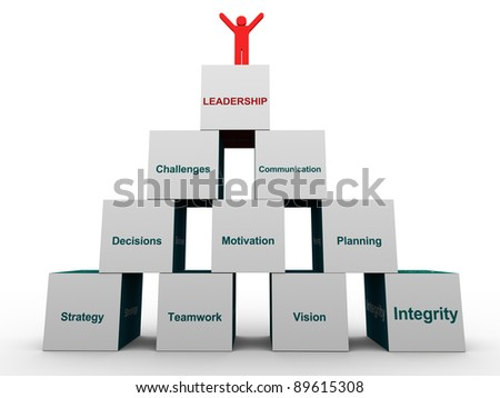 3d render of leader on the top of leadership text boxes pyramid