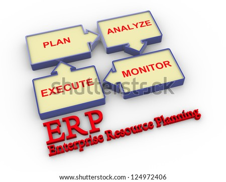 3d render of process cycle of erp enterprise resource planning