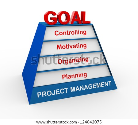 3d render of pyramid, representing objectives of project management for achieving goals.