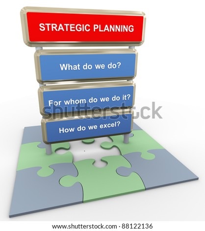 3d render of questions related to strategic planning on puzzle pieces
