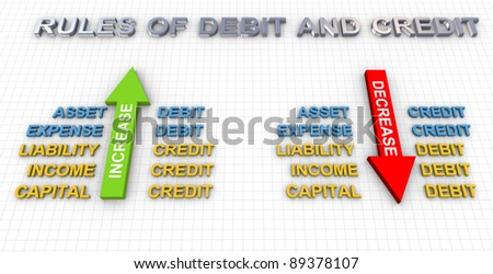 3d render of rules of debit and credit