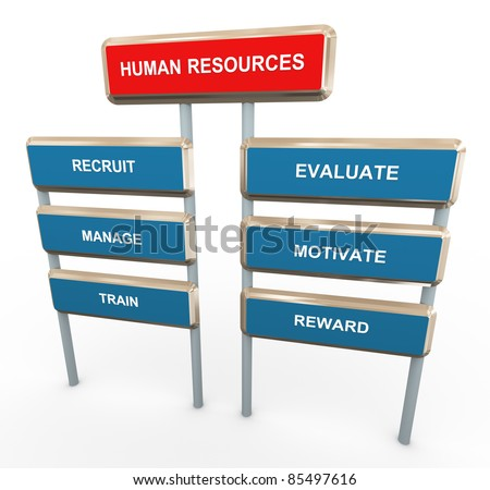3d render of words related to 'human resources'