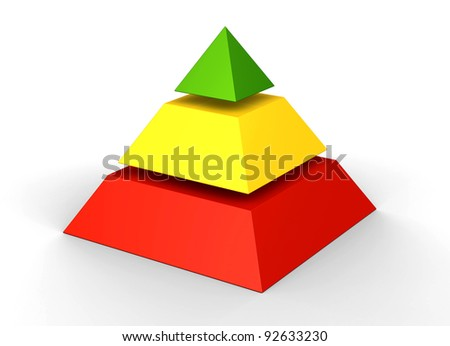 3d rendered colorful layered pyramid chart with three levels in red, yellow and green isolated on white - stock photo