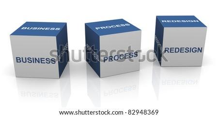 3d text cubes of BPR - Business process redesign