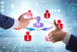 360 degree customer view for marketing purposes