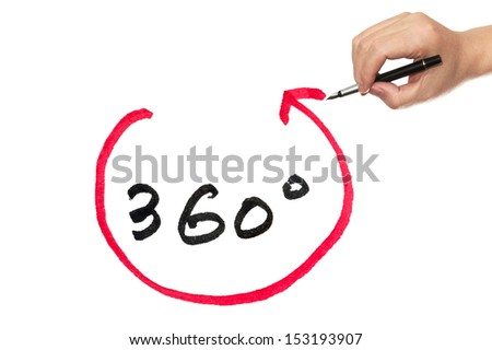 360 degree diagram drawn on white board