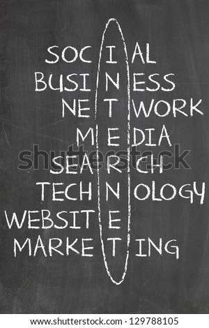 'Internet' and other related words, handwritten