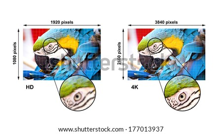 Photo of  4K television display with comparison of resolutions. Ultra HD on on modern TV