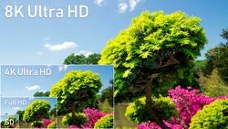 8K Ultra HD, 4K UHD, Full HD and HD resolution compare. TV standards presentation