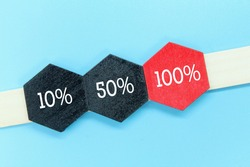 10 percent to 100 percent. business concept