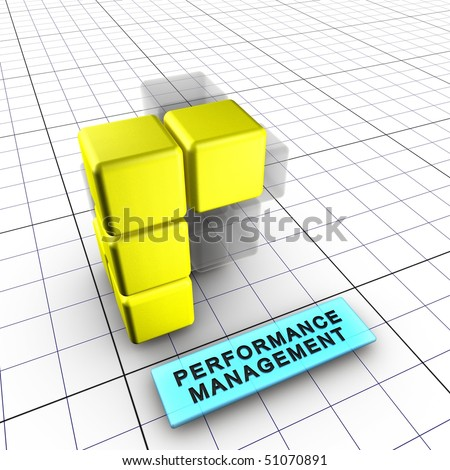 5-Performance management (5/6) Budget, quality, performance and schedule managements integrate risk management. 6 figures depict risk management process and interactions.