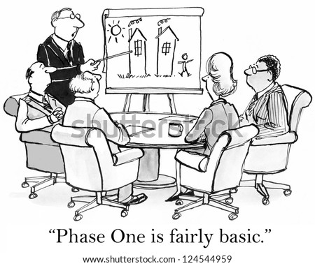 """Phase One is fairly basic"" with chart. - stock photo"