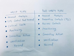 picture diagram of compare haccp plan vs food safety plan