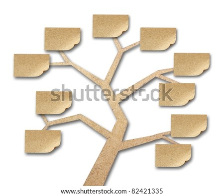 sticky notes on tree made of recycled paper craft stick