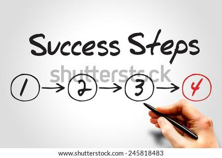 4 Success Steps, business concept