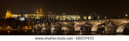 the most popular panoramic view of Prague