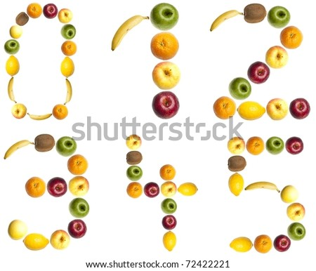 0 to 5 digits made of fruits