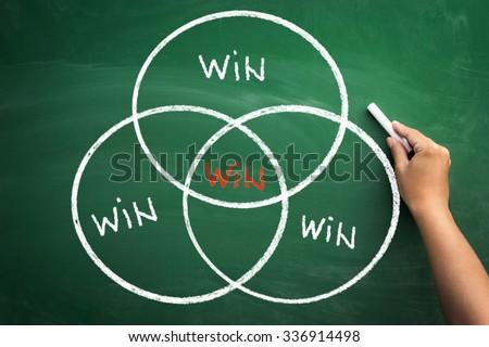 Win concept on green chalkboard #336914498