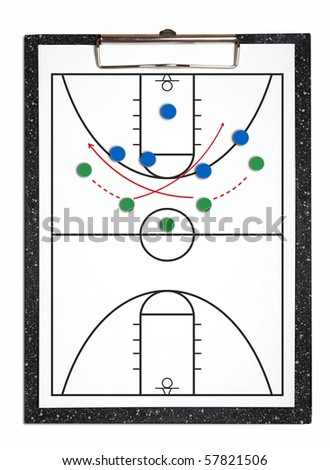 A basketball attacking strategy