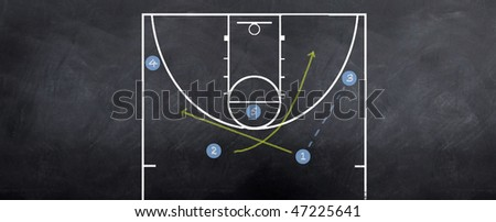 A basketball attacking strategy being played out on the blackboard.