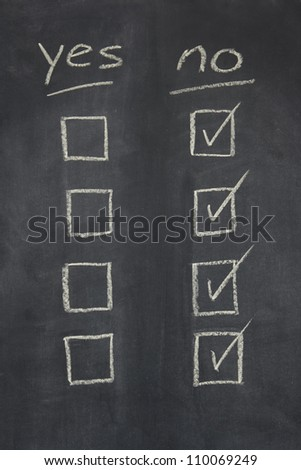 a blackboard / chalkboard with yes no written across the top, and two vertical columns of check boxes, with the no column ticked