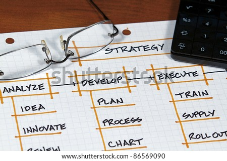 A business plan and project on a desktop