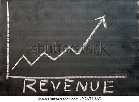A chart shows the revenue progress of a company on a chalkboard.
