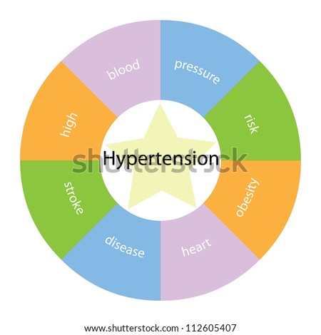 A circular hypertension concept with great terms around the center including high, blood, pressure and risk with a yellow star in the middle