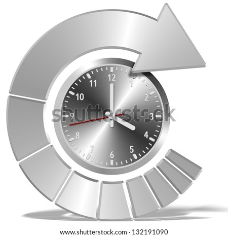 A clock and a circular shaped arrow around it / Deadline pressure