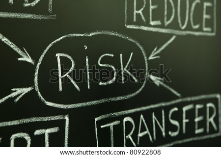 A close up of a risk management flow chart on a blackboard.
