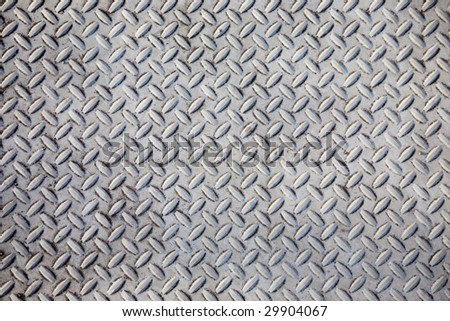 A close up on an industrial metal background texture.