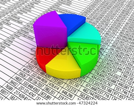 A colorful pie chart on financial figures paper.
