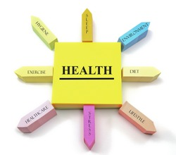 A concept of health terms arranged on sticky notes shaped like a sun with sleep, environment, diet, lifestyle, stress, hygiene, exercise, and healthcare labels.