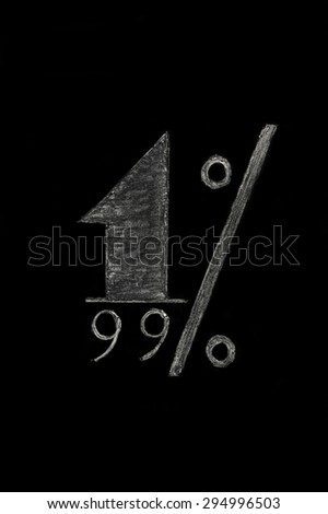 A concept photo showing heavy weight 1% and light weight 99% on a black chalkboard. This demonstrates inequality of wealth distribution in USA.