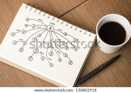 A Cup of Coffee and Organization Concept Idea Sketch with Pen