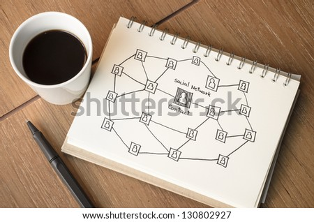 A Cup of Coffee and Social Network Concept Idea Sketch with Pen