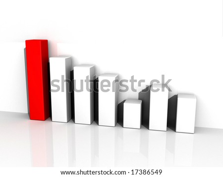 A 3D bar graph showing increasing profits