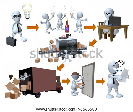 A 3d man bad business concept and distribution plan