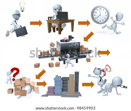 A 3d man failed supply chain manufacturing and delivery illustration