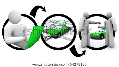 A diagram of a person browsing on a laptop, searching for cars, and making a purchase