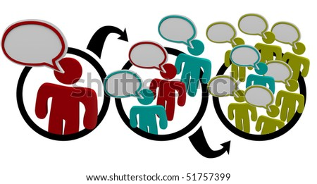 A diagram of a person talking with a speech bubble, then how it spreads to a larger group