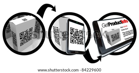 A diagram showing instructions on how to scan a QR code to get information on a product using a device such as a smart phone