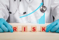 A doctor and wooden letter blocks spelling risk. Semi transparent sets of graphs and a blue arrow represents increasting harms associated with health care.