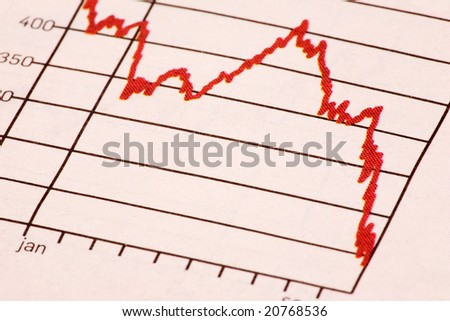A downward stock market trend