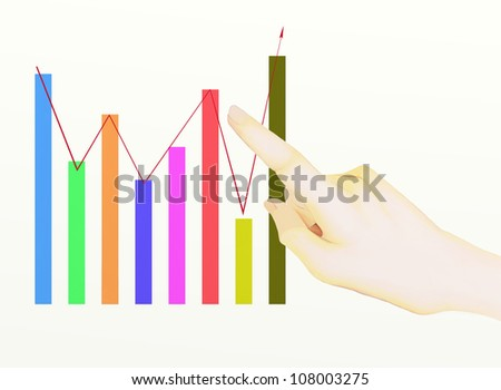 A Hand Pointing to Upward Graph, Showing The Results of successful