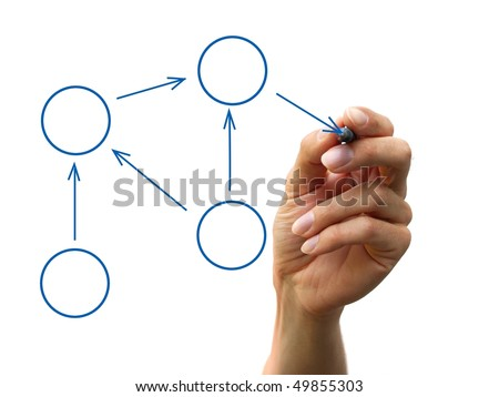 a human hand drawing a process diagram