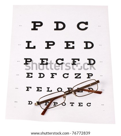 A pair of reading glasses laid across a stnadard eye test chart on isloated white background