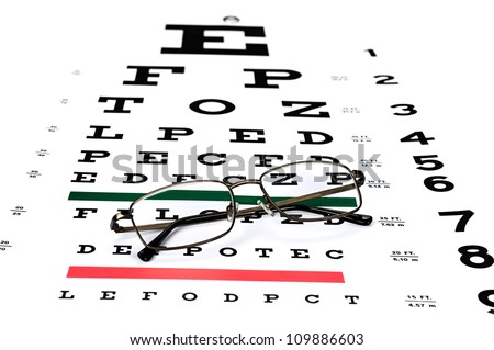 A pair of reading glasses on a Snellen eye exam chart to test eyesight accuracy.
