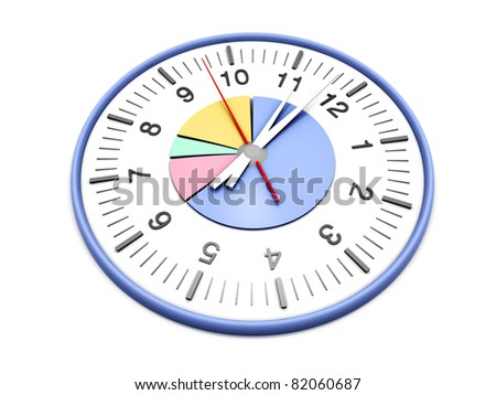 A pie graph in a clock. 3D rendered Illustration. Isolated on white.